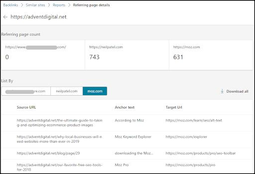 1616048819 346 Como enviar su sitio web a Bing Webmaster Tools