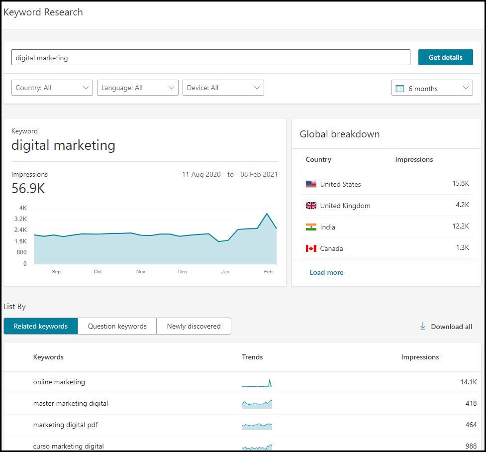 1616048819 908 Como enviar su sitio web a Bing Webmaster Tools